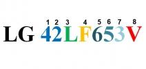 Расшифровка маркировки телевизоров LG онлайн