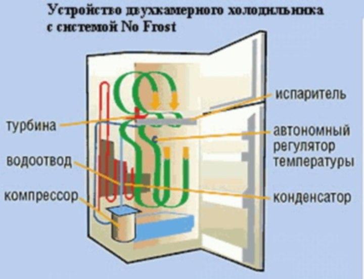 Как посмотреть температуру на опель зафира